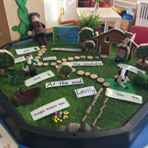 Jack And The Beanstalk Active World Tray Activity House & Characters On Green Grass